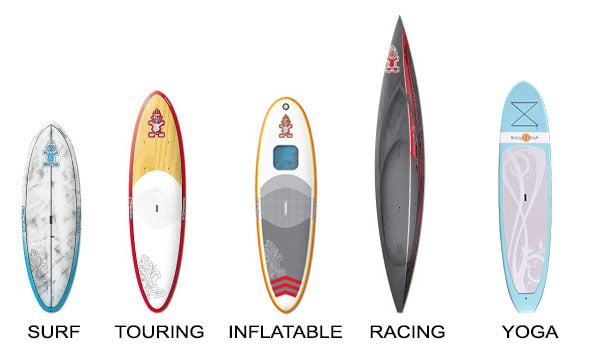 Best Paddle Boards >> 10 Best Stand Up Paddle Boards In 2019 Buying Guide Globo Surf