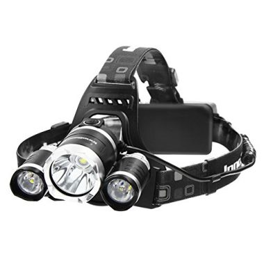 LED Bright Headlamp By InnoGear