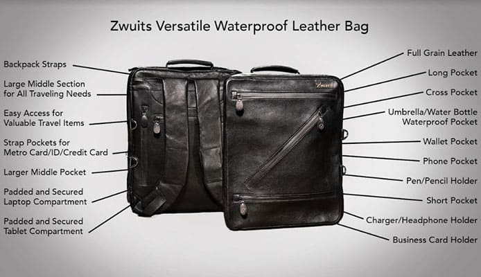 Toxic-Chemical_Free_Leather_Bag__Zwuits®_Review