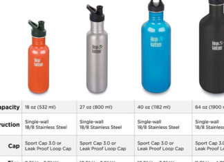 Klean_Kanteen_Classic_27oz_Water_Bottle_Review