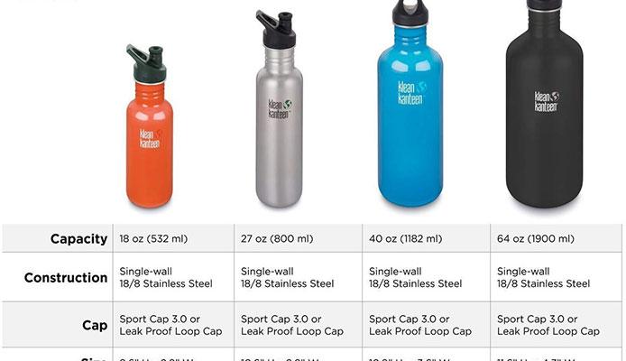 Klean Kanteen Classic 27oz Water Bottle Review